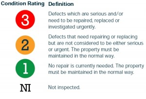 HBR-Cond-Rating